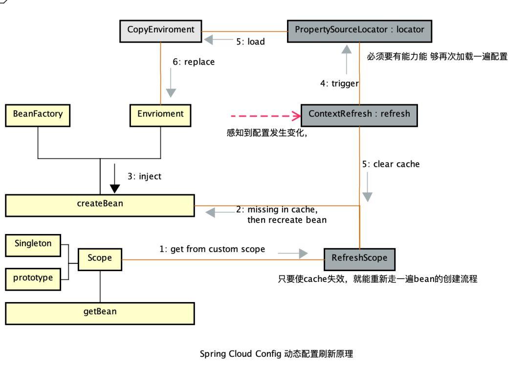 东莞java大数据开发技术